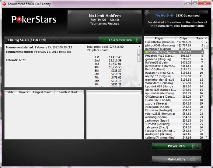 DIDON4O PokerStars The Big $4,40