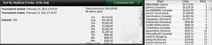Pinchazos del miércoles 15 de febrero en PokerStars 105