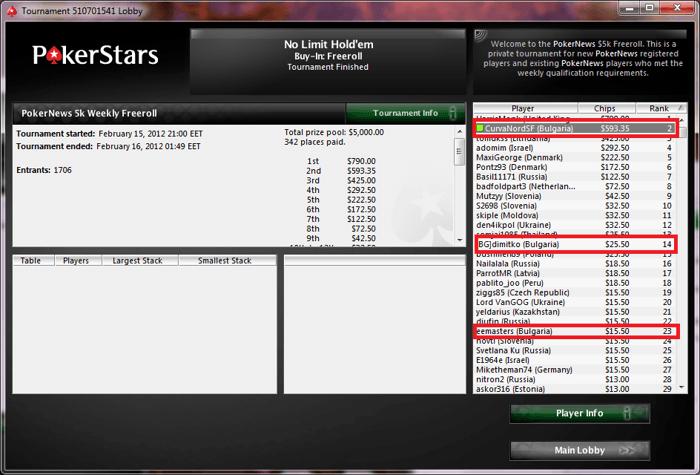 Класирайте се на третия PokerStars фрийрол за ,000 до... 101