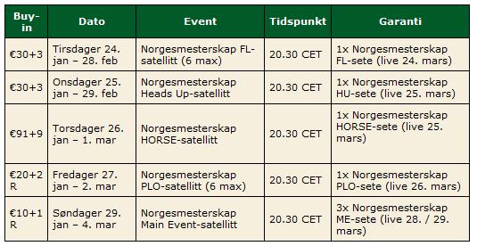 Kvalifisering til Norgesmesterskapet hos PokerStars 102