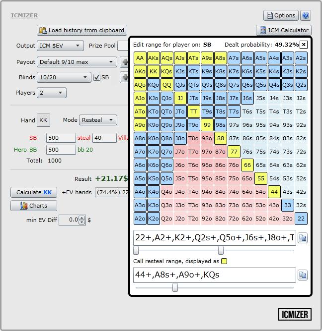 ICMIZER - анализира HU, SNG, DON, Fifty50 и MTT 101
