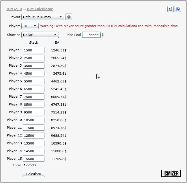 ICMIZER - анализира HU, SNG, DON, Fifty50 и MTT 102