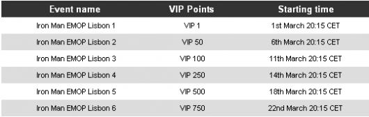 Над €130.000 в промоции ви очакват този месец в 24h Poker 101