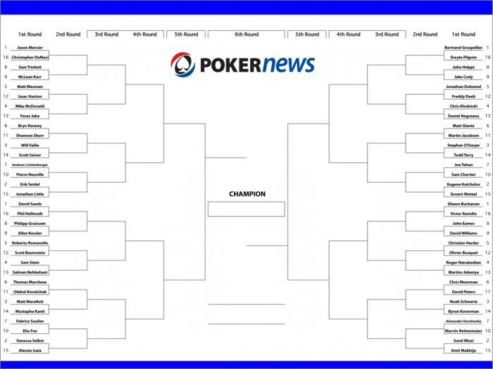 March Madness PokerNews stilā 101