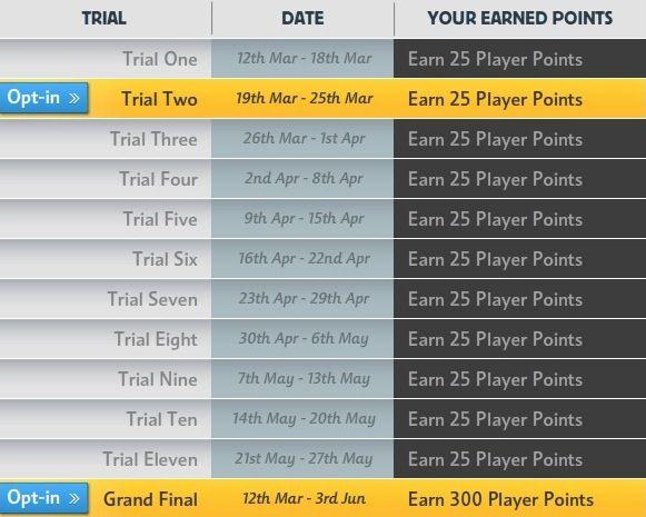 Betfair Poker раздават 0,000 в пакети за WSOP 2012 102