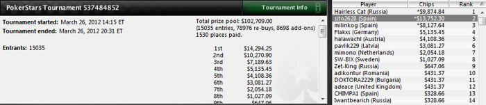 'monponfe' y 'sito2628', protagonistas en los torneos MTT de PokerStars 102