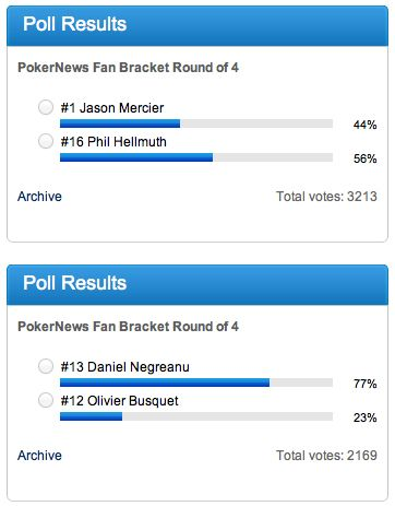 PokerNews Fan Bracket Championship: Phil Hellmuth vs. Daniel Negreanu 101