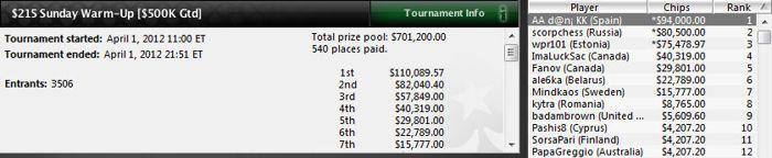 'AA d@ni KK' gana el Sunday Warm-Up (94.000$) 101