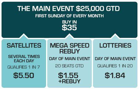 PKR Main Event тази неделя от 21:00ч с ,000 гарантирани и... 101