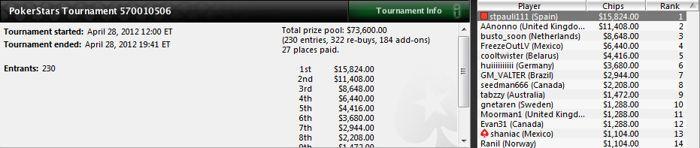 """""""stpauli111"""" gana 5 torneos en 2 días y suma 147.598$ en premios 101"""