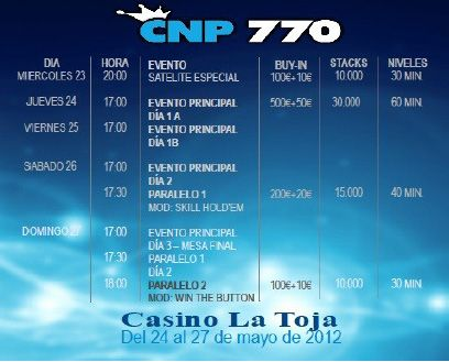 Todo preparado para el CNP770 La Toja 101