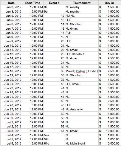 Nanonoko:2012 WSOP赛程安排 101