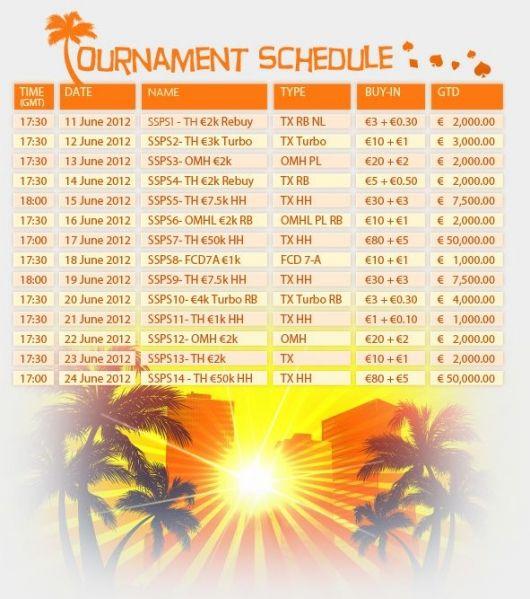Summer Slam състезание със €145,000 в награди от Mermaid Poker... 102