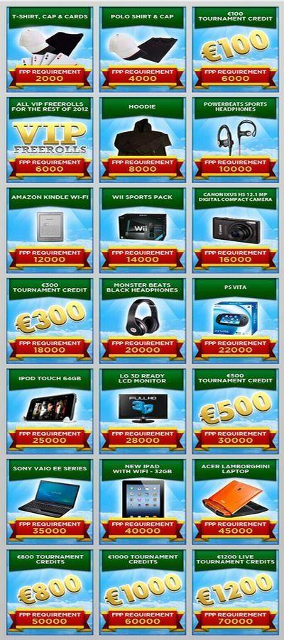Summer Slam състезание със €145,000 в награди от Mermaid Poker... 103