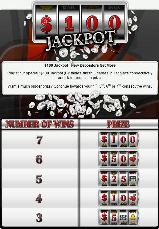 Rummy Royal: Lucky Dollar og 0 Jackpot til nye spillere 101