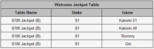 Rummy Royal: Lucky Dollar og 0 Jackpot til nye spillere 102