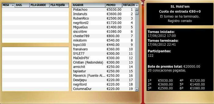 Aumenta la participación en los torneos multimesa de las .es 102
