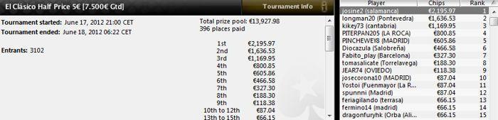 Aumenta la participación en los torneos multimesa de las .es 104