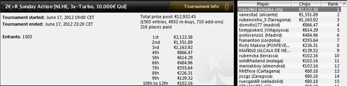 Aumenta la participación en los torneos multimesa de las .es 105