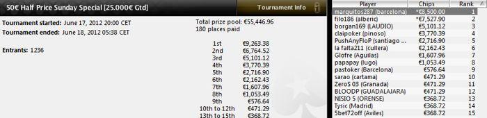 Aumenta la participación en los torneos multimesa de las .es 101