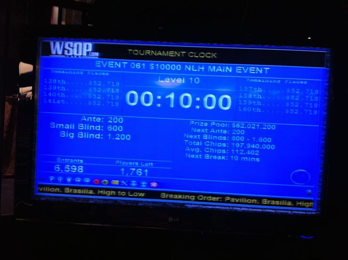 All Mucked Up: 2012 World Series of Poker Day 46 Live Blog 103