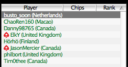 PokerNews Boulevard: Tony Gregg chipleader WPT Parx, Negreanu's Challenge, en meer.. 102