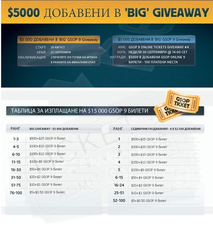 Betfair Poker раздава над ,000 в билети за Grand Series Of Poker 9 105