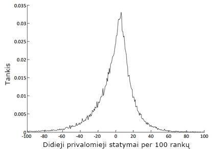 Olandų doktorantūros studentai atliko analizę dar labiau išryškinančią įgūdžių... 101