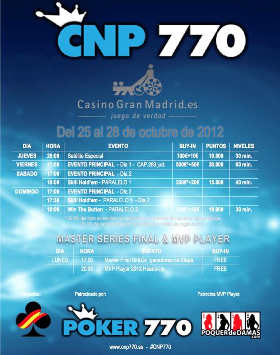 Se acerca la etapa decisiva del CNP770 101