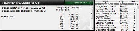 RandiScandi gana el Sunday Special y se lleva 10.264,55€ 101