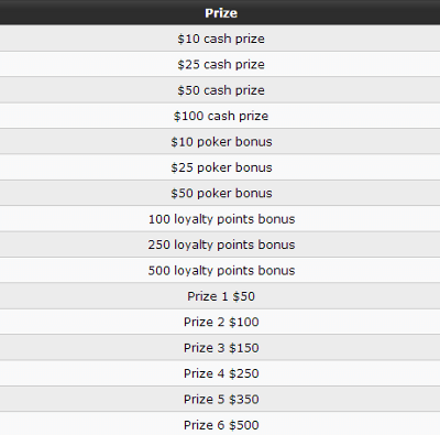 PartyPoker Weekly: Poczuj moc statusu VIP w promocji VIP Winter Magic 101