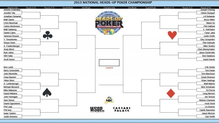NBC National Heads-Up Poker Championship -- Round of 64 101