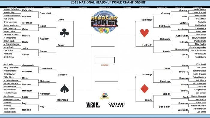 Live Coverage: NBC National Heads-Up Poker Championship -- Round of 8, 4 & 2 101