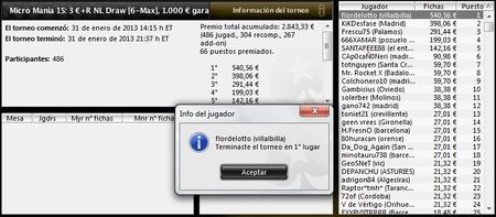 Micro Manía, doble victoria Flordelotto y todos los resultados 102
