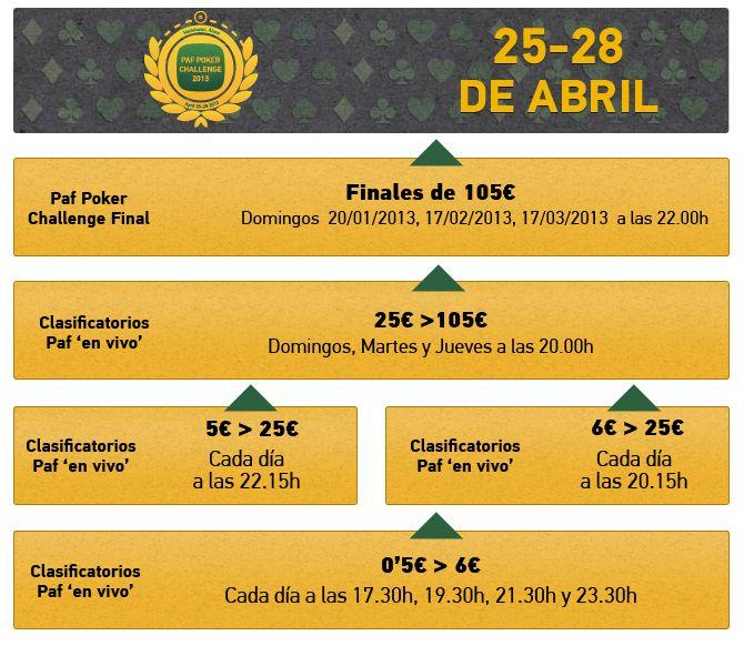 Continua  Paf Póker Challenge 2013 101