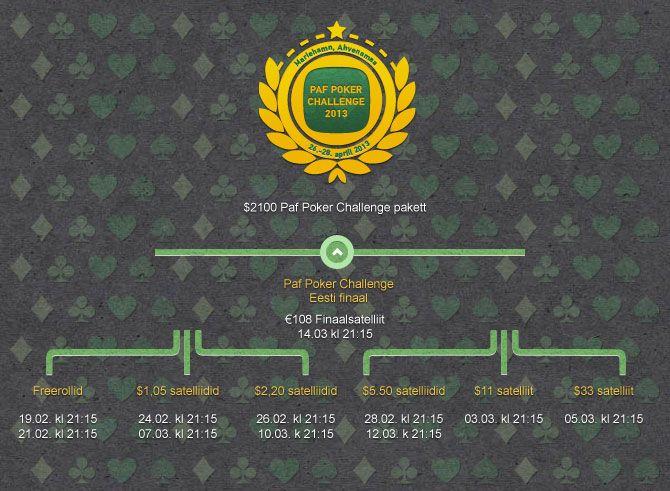 Algavad Paf Poker Challenge 2013 Eesti mängijatele mõeldud satelliidid 101