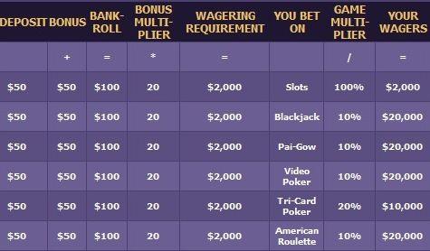 Забавлявай се за  и спечели част от ,000 в PokerNews... 101