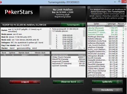 Petter Northug vant  000 ved SCCOP #2 hos PokerStars 101