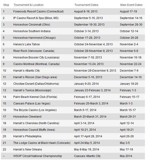 WSOP анонсировали 2013-2014 Circuit: 10 сезон, 22 серии, 3 новые... 101