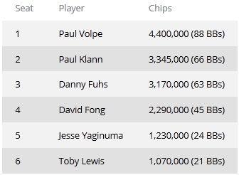 L.A Poker Classic на канале FSN: Виннетт самый надоедливый... 101