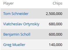 Русский финальный стол на WSOP 2013 103