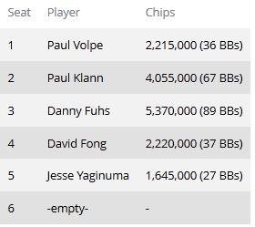 L.A. Poker Classic на канале FSN: Часть вторая 101