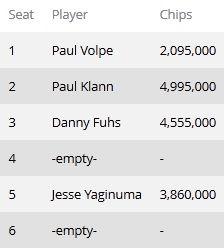L.A. Poker Classic на канале FSN: Часть 3 101