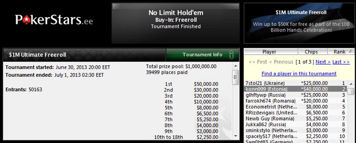 """Eesti mängija """"konn999"""" võitis PokerStarsi tasuta turniirilt 40 000 dollarit 101"""