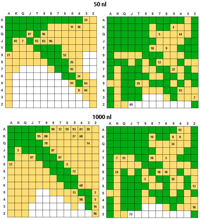 Arriva PokerCoach, il software per migliorare il gioco! 102