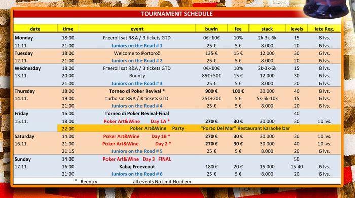 Poker Art & Wine - raspored turnira