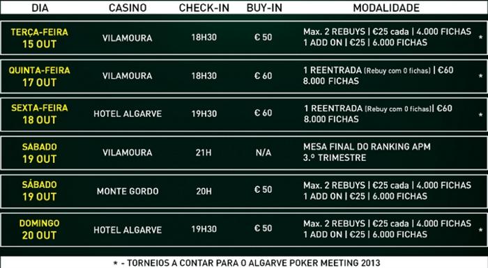 Algarve Poker Meeting com 3 Torneios este Fim de Semana 101