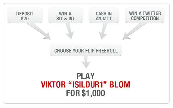 "Joga Heads-Up contra Viktor ""Isildur1"" Blom Com o Blom 100 na Full Tilt Poker 101"
