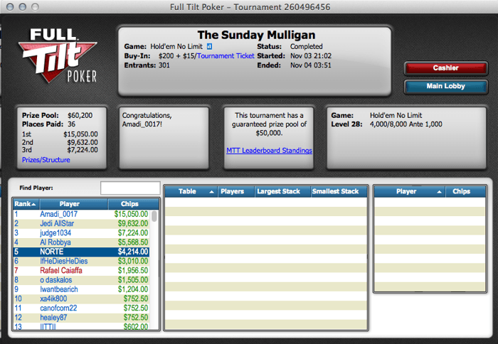 GCMDL 2º no Sunday SuperSonic da PokerStars (,612) & Mais... 104
