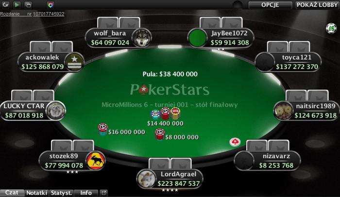 Mocne otwarcie Polaków na Micro Millions - dwóch naszych na stole finałowym Eventu #1 101